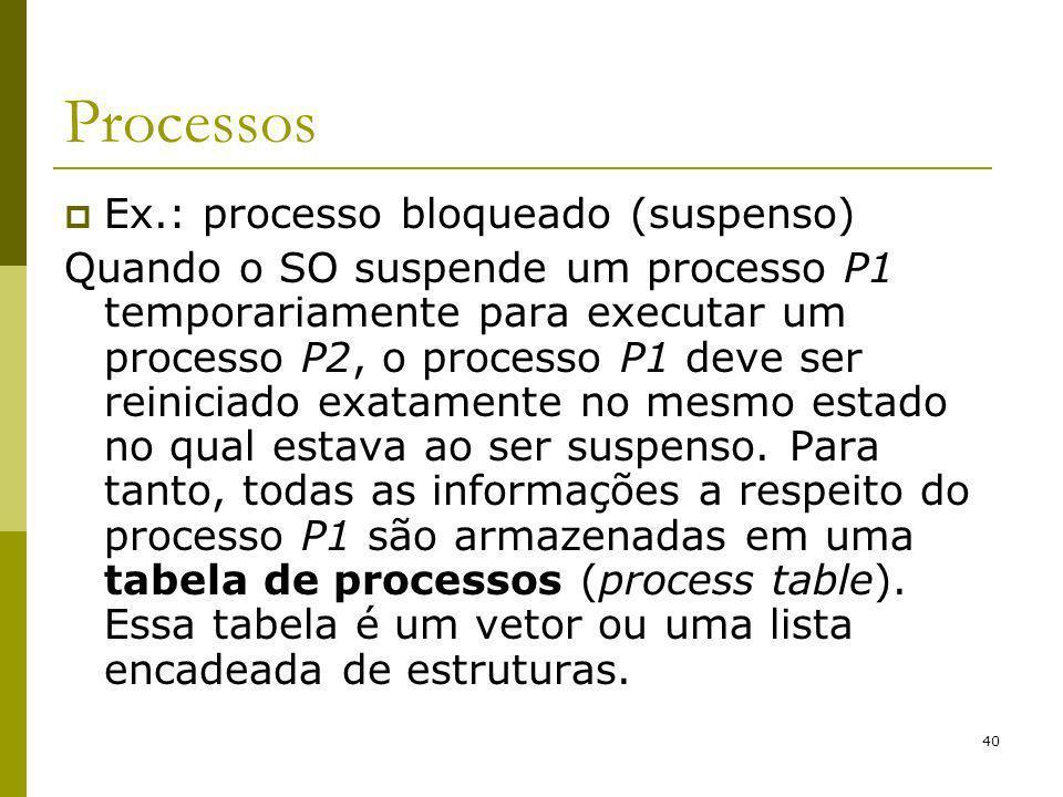 Processos Ex.: processo bloqueado (suspenso)