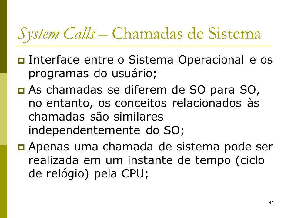 System Calls – Chamadas de Sistema