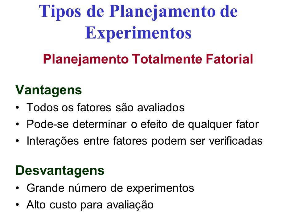 Tipos de Planejamento de Experimentos