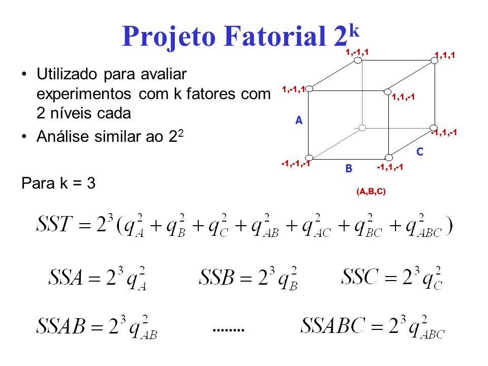 Projeto Fatorial 2kA. B. C. (A,B,C) -1,-1,-1. 1,1,-1. 1,-1,1. 1,1,1. -1,1,-1. Utilizado para avaliar experimentos com k fatores com 2 níveis cada.
