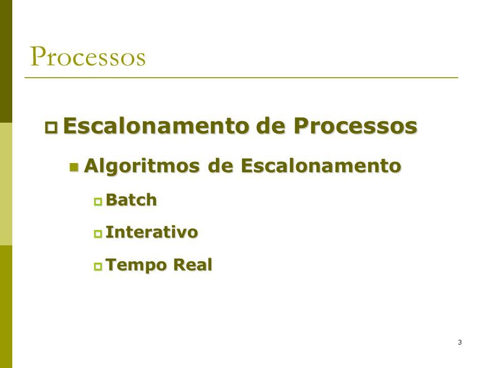 Processos Escalonamento de Processos Algoritmos de Escalonamento Batch