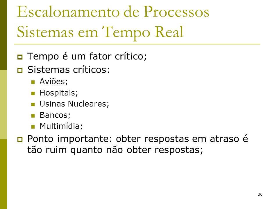 Escalonamento de Processos Sistemas em Tempo Real