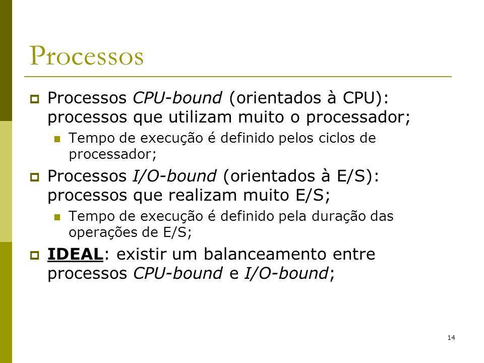 Processos Processos CPU-bound (orientados à CPU): processos que utilizam muito o processador;