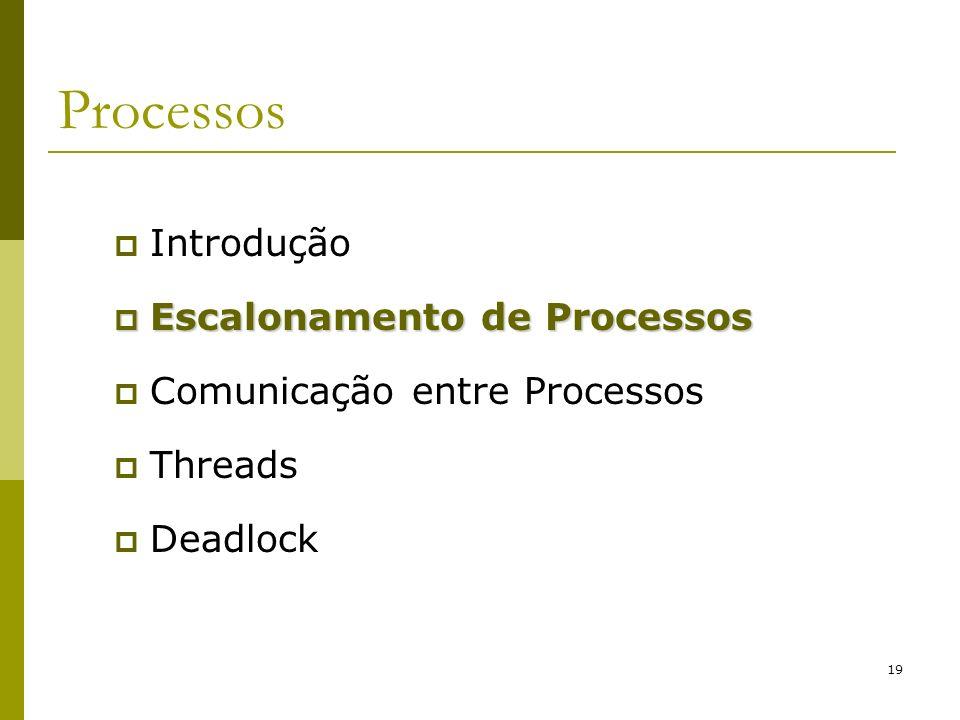 Processos Introdução Escalonamento de Processos