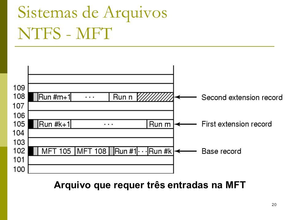 Sistemas de Arquivos NTFS - MFT