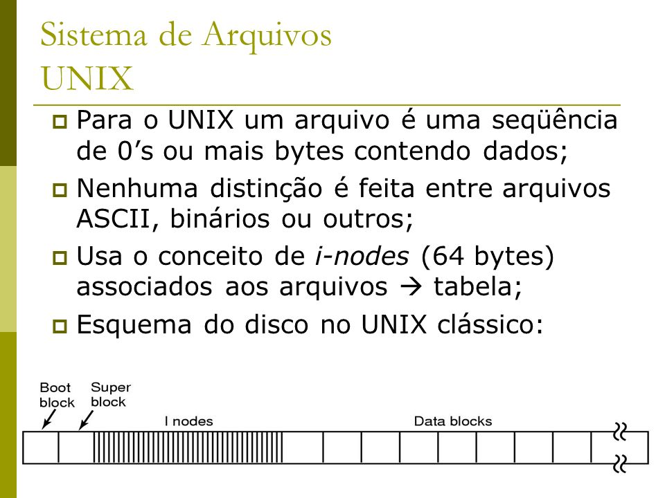 Sistema de Arquivos UNIX