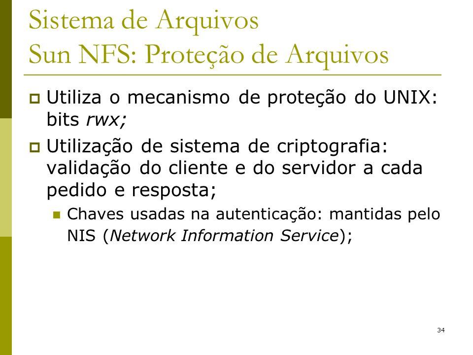Sistema de Arquivos Sun NFS: Proteção de Arquivos