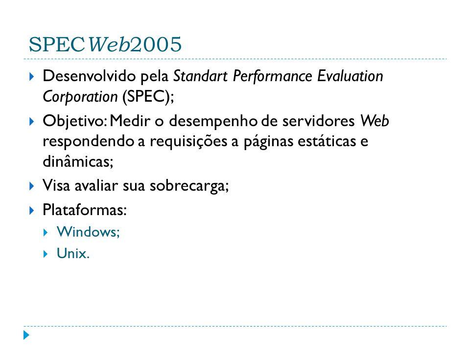 SPECWeb2005 Desenvolvido pela Standart Performance Evaluation Corporation (SPEC);