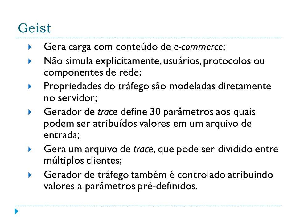 Geist Gera carga com conteúdo de e-commerce;