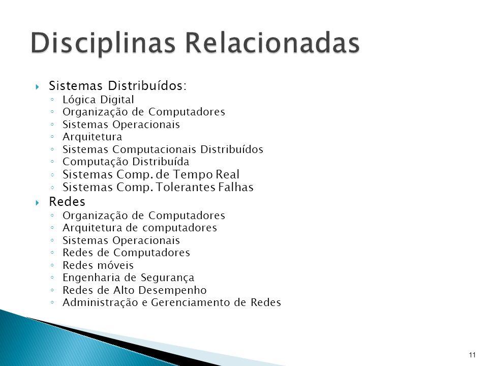 Disciplinas Relacionadas