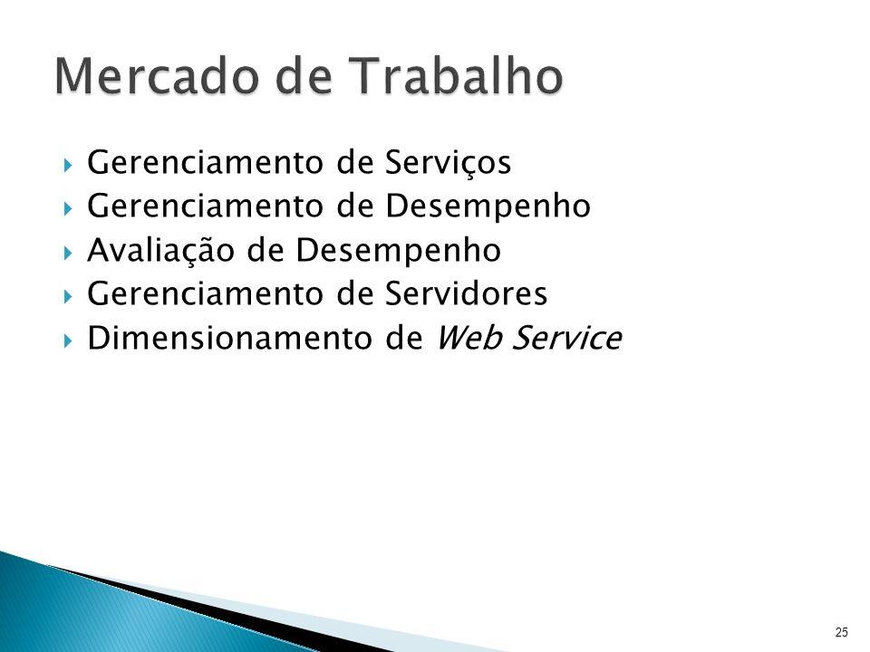 Mercado de Trabalho Gerenciamento de Serviços