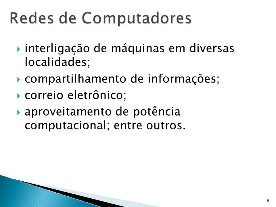 Redes de Computadores interligação de máquinas em diversas localidades; compartilhamento de informações;