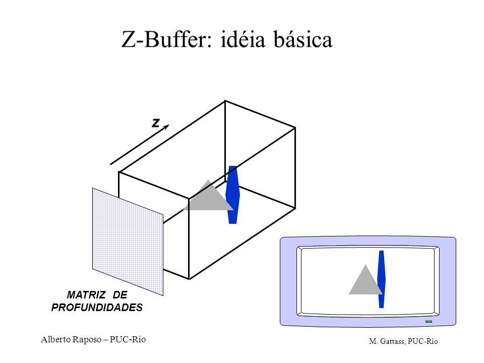 Z-Buffer: idéia básica