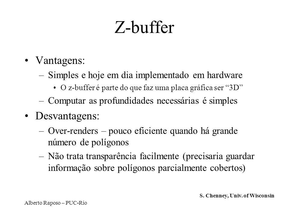 Z-buffer Vantagens: Desvantagens: