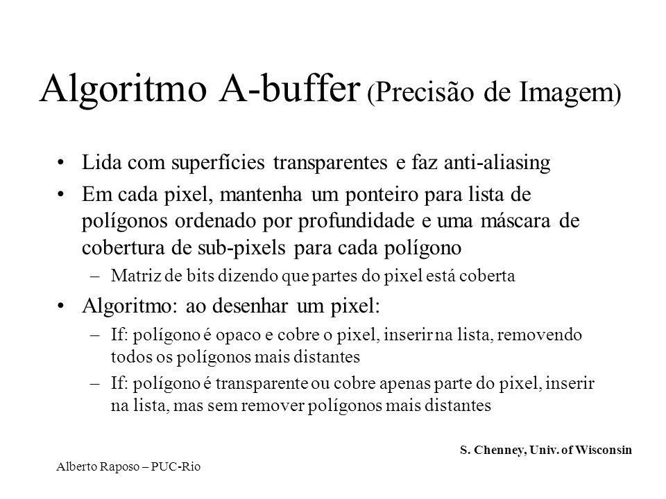 Algoritmo A-buffer (Precisão de Imagem)