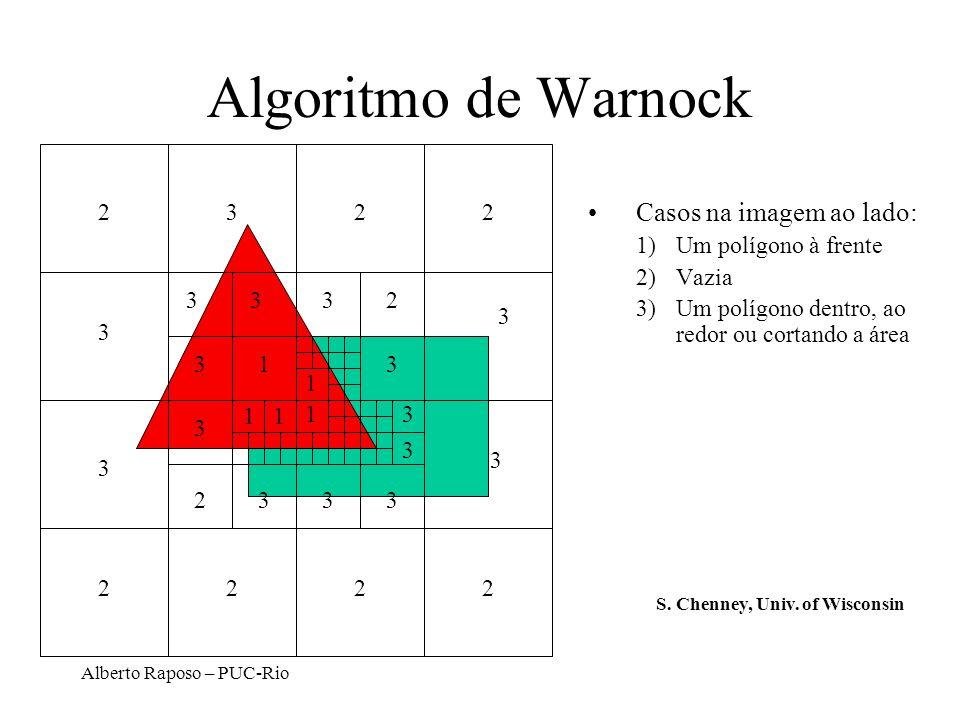 Algoritmo de Warnock Casos na imagem ao lado: 2 3 2 2