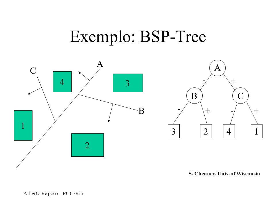 Exemplo: BSP-Tree A A C 4 3 - + B C - B + - + 1 3 2 4 1 2