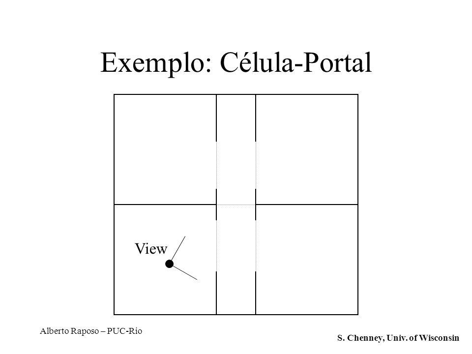Exemplo: Célula-Portal