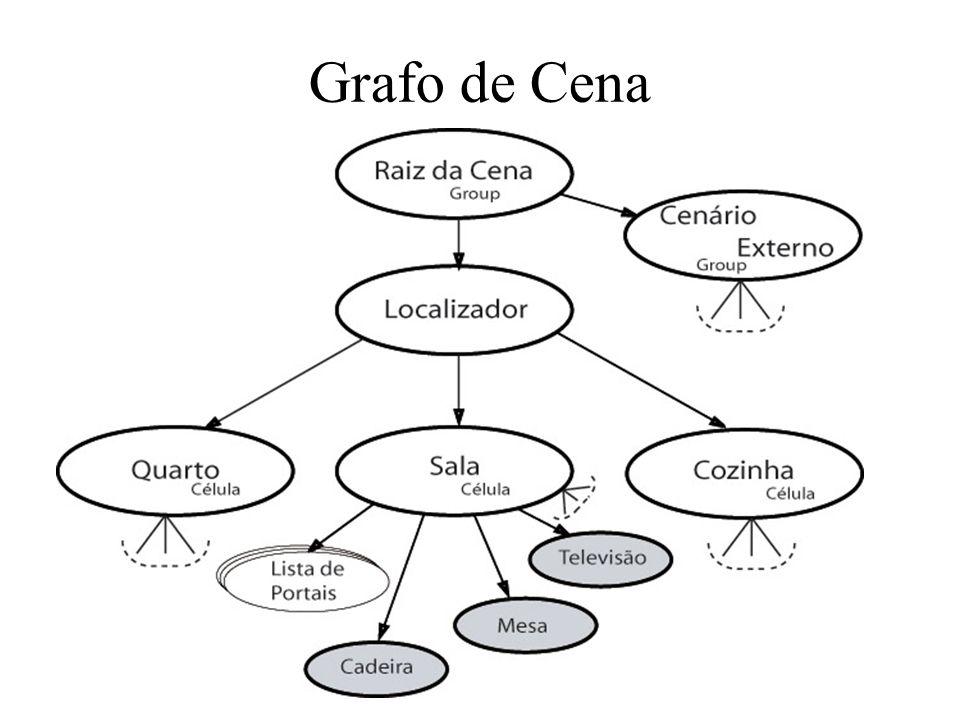 Grafo de Cena Alberto Raposo – PUC-Rio