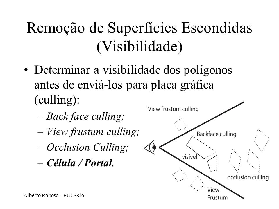 Remoção de Superfícies Escondidas (Visibilidade)