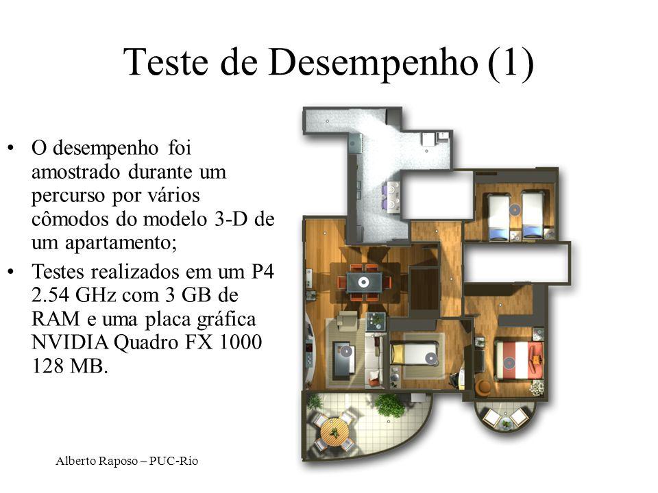 Teste de Desempenho (1) O desempenho foi amostrado durante um percurso por vários cômodos do modelo 3-D de um apartamento;