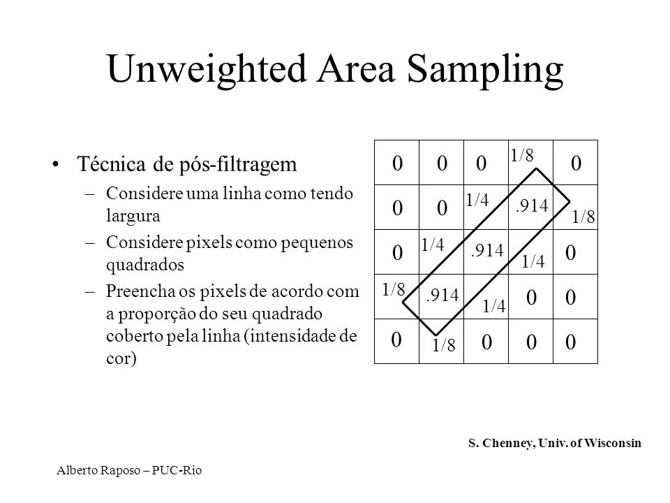 Unweighted Area Sampling