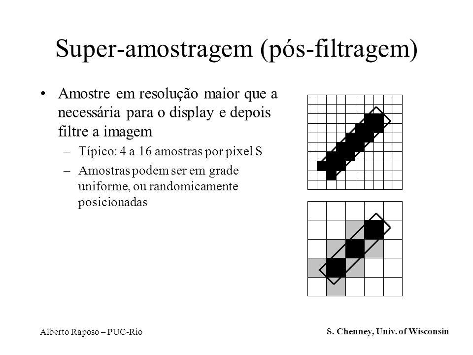 Super-amostragem (pós-filtragem)
