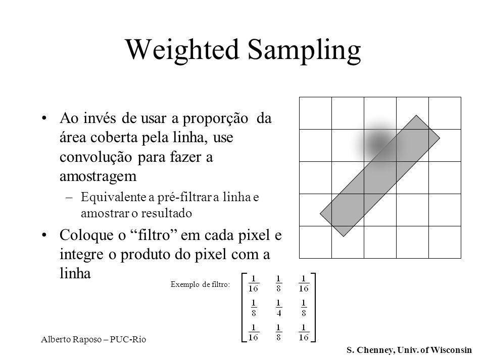 Weighted Sampling Ao invés de usar a proporção da área coberta pela linha, use convolução para fazer a amostragem.