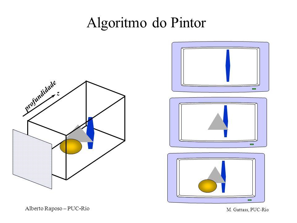 Algoritmo do Pintor profundidade z Alberto Raposo – PUC-Rio