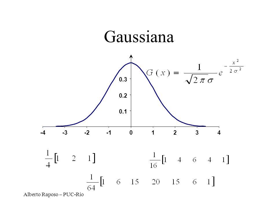 Gaussiana 0.3 0.2 0.1 -4 -3 -2 -1 1 2 3 4 Alberto Raposo – PUC-Rio