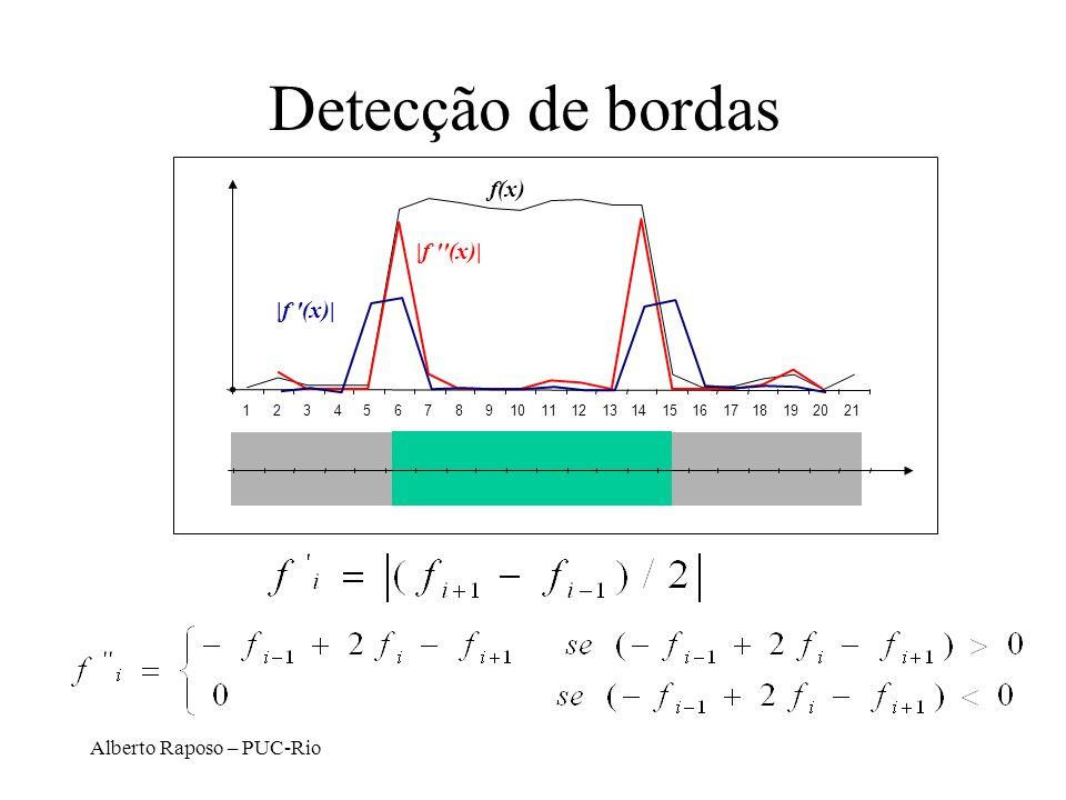 Detecção de bordas f(x) |f (x)| |f (x)| Alberto Raposo – PUC-Rio 1