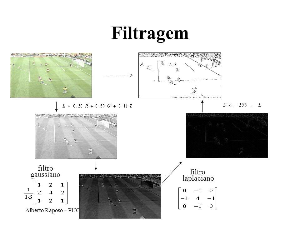 Filtragem filtro gaussiano filtro laplaciano Alberto Raposo – PUC-Rio