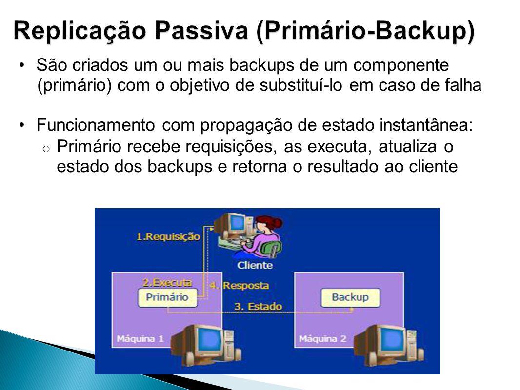 Replicação Passiva (Primário-Backup)