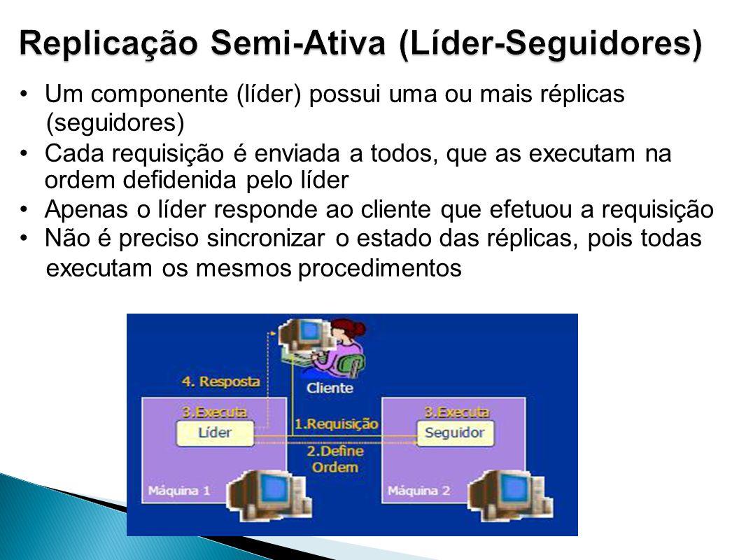 Replicação Semi-Ativa (Líder-Seguidores)