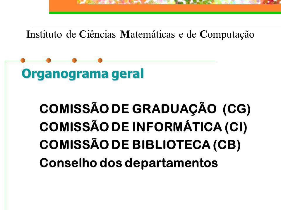 COMISSÃO DE GRADUAÇÃO (CG) COMISSÃO DE INFORMÁTICA (CI)