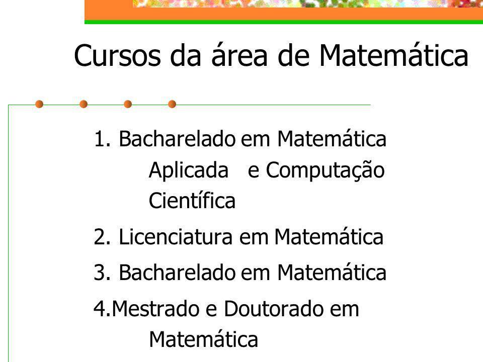 Cursos da área de Matemática