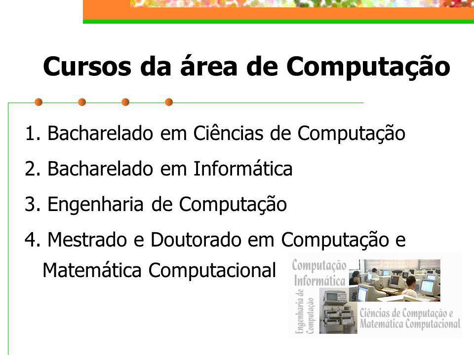 Cursos da área de Computação