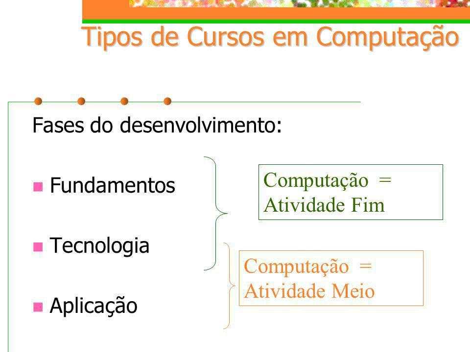 Tipos de Cursos em Computação
