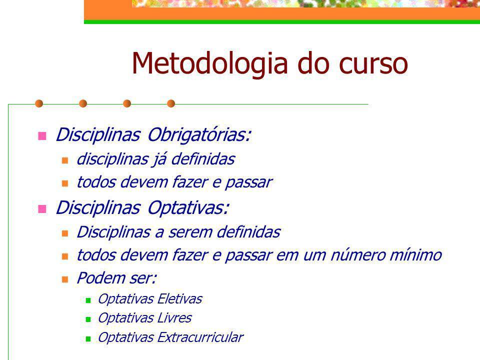 Metodologia do curso Disciplinas Obrigatórias: Disciplinas Optativas: