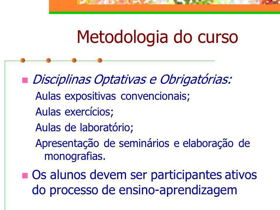 Metodologia do curso Disciplinas Optativas e Obrigatórias: