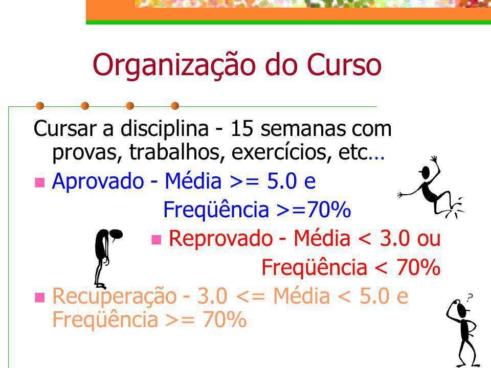 Organização do Curso Cursar a disciplina - 15 semanas com provas, trabalhos, exercícios, etc… Aprovado - Média >= 5.0 e.