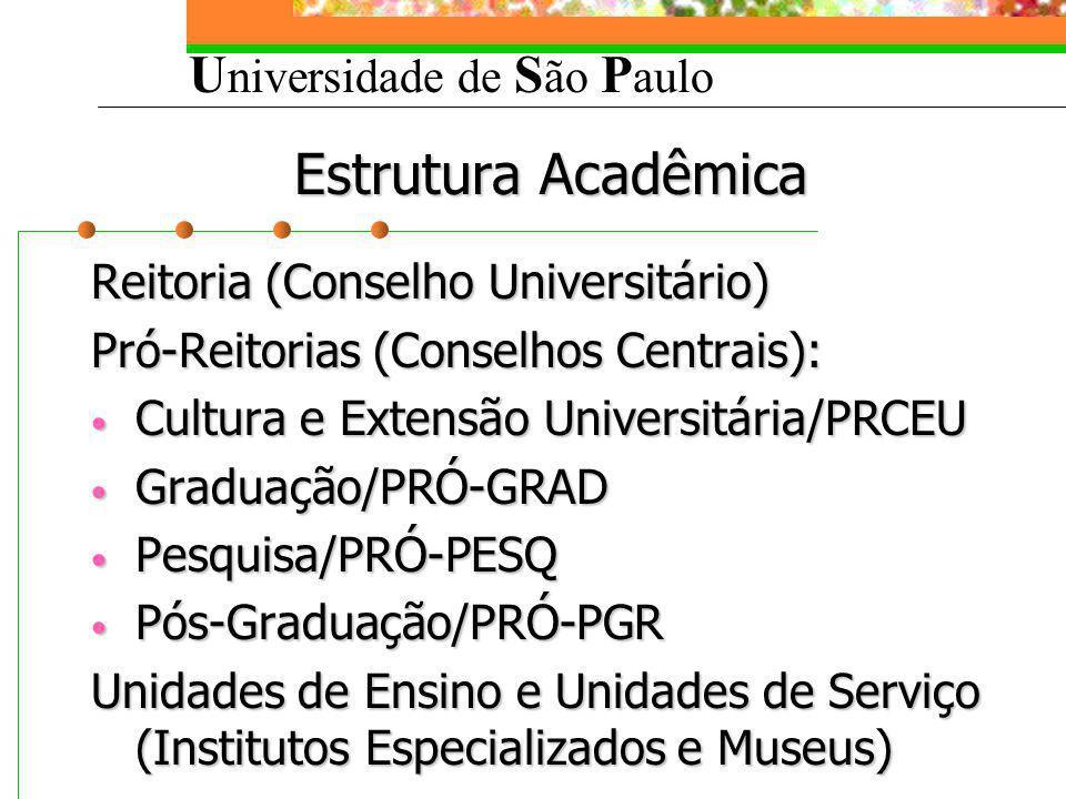 Estrutura Acadêmica Universidade de São Paulo