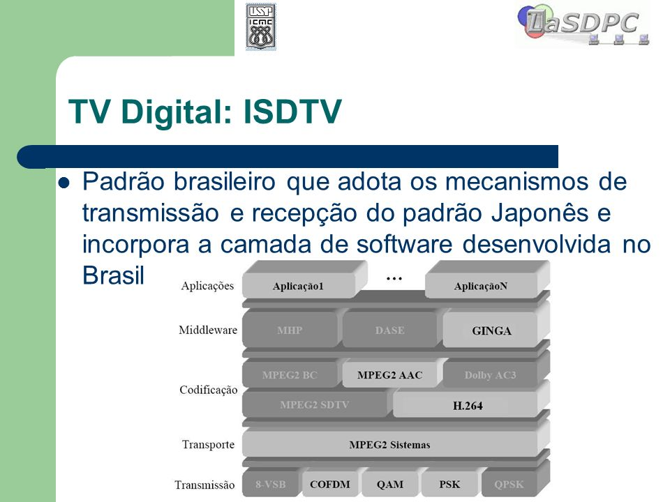TV Digital: ISDTV