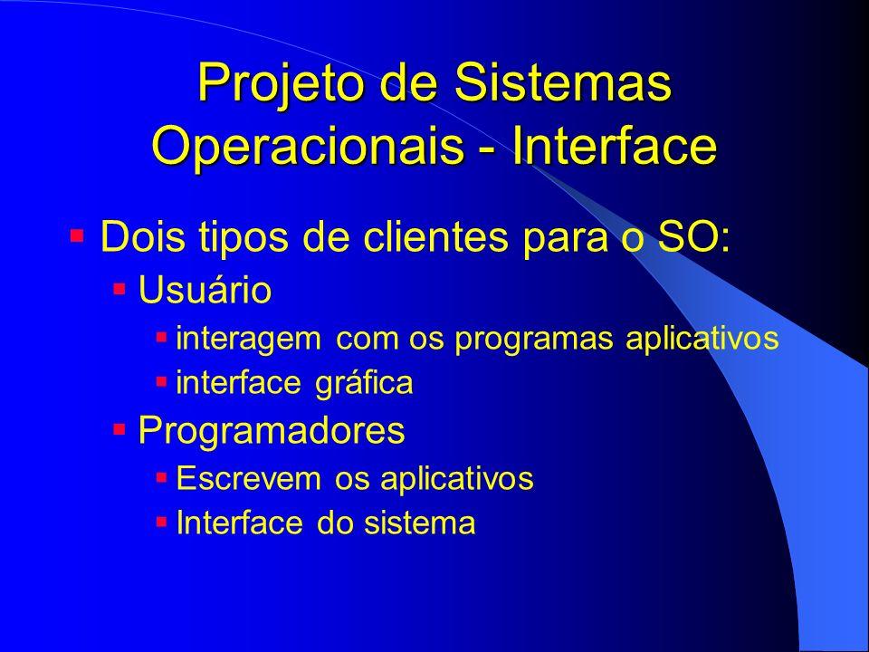 Projeto de Sistemas Operacionais - Interface