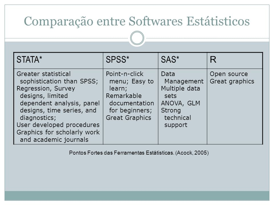 Comparação entre Softwares Estátisticos