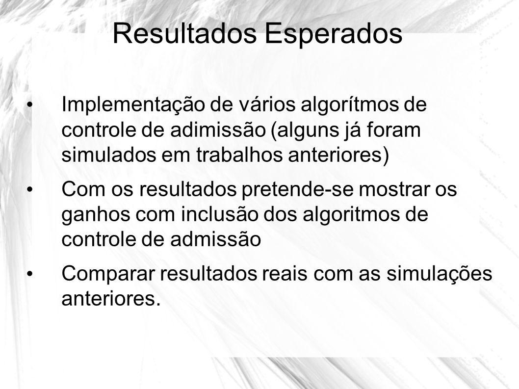 Resultados Esperados Implementação de vários algorítmos de controle de adimissão (alguns já foram simulados em trabalhos anteriores)