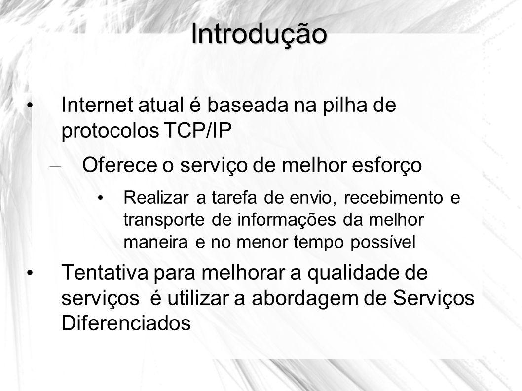 Introdução Internet atual é baseada na pilha de protocolos TCP/IP