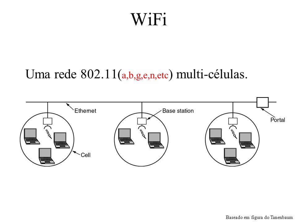 WiFi Uma rede 802.11(a,b,g,e,n,etc) multi-células.