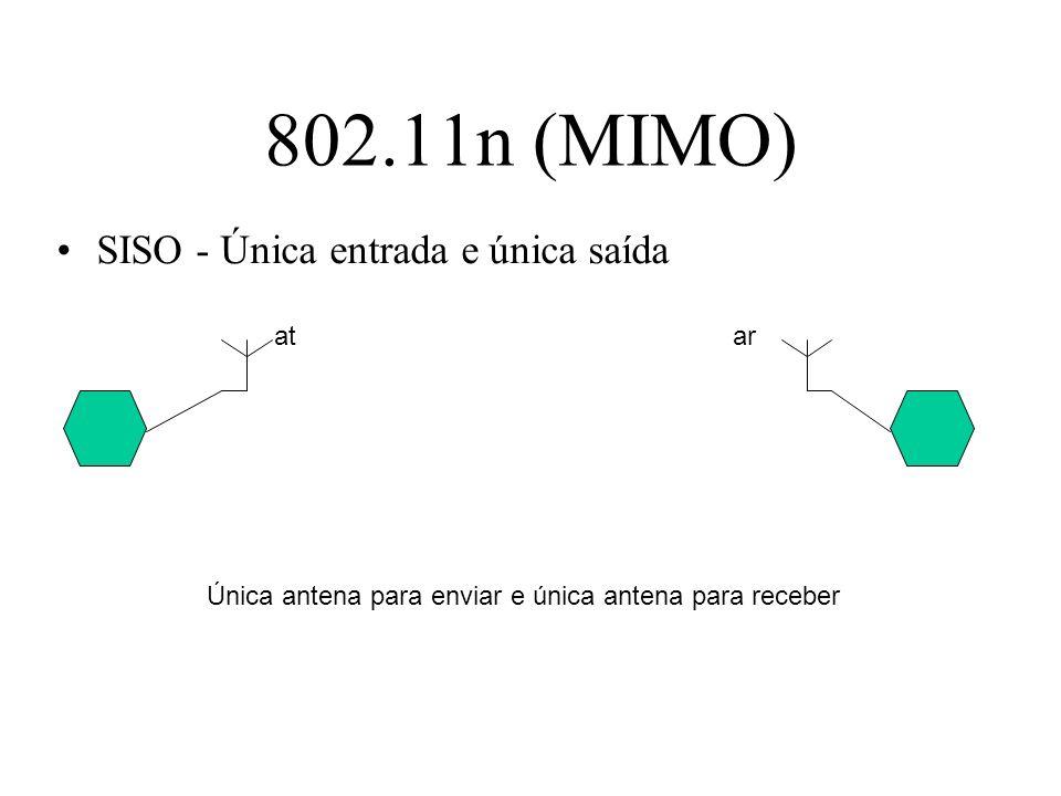802.11n (MIMO) SISO - Única entrada e única saída at ar