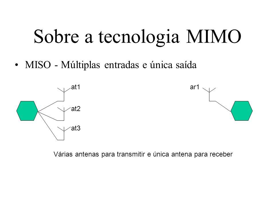 Sobre a tecnologia MIMO